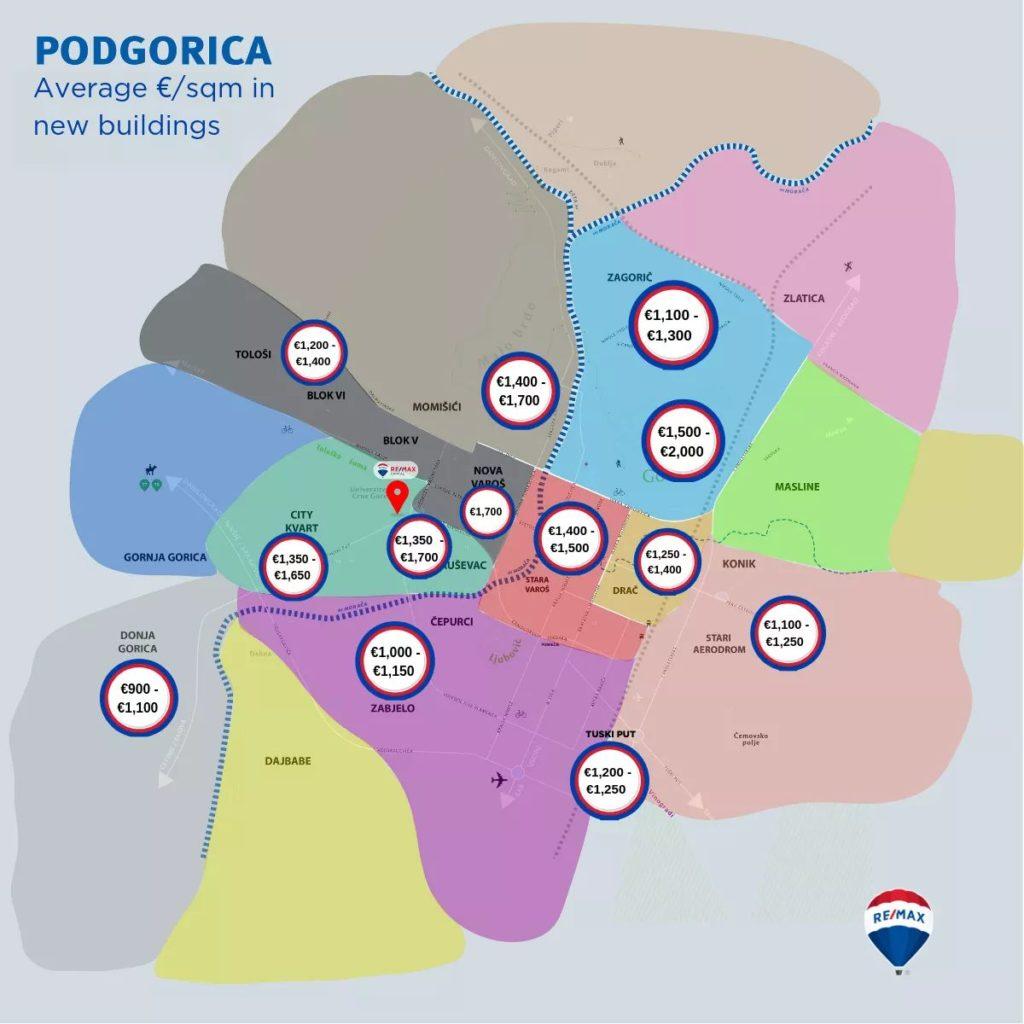 Average €/sqm in Podgorica in June 2019